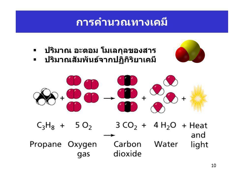 การคำนวณทางเคมี ปริมาณ อะตอม โมเลกุลของสาร