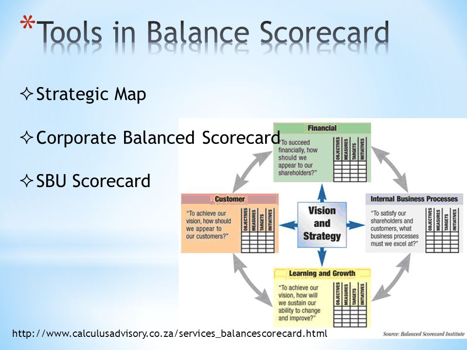 Tools in Balance Scorecard