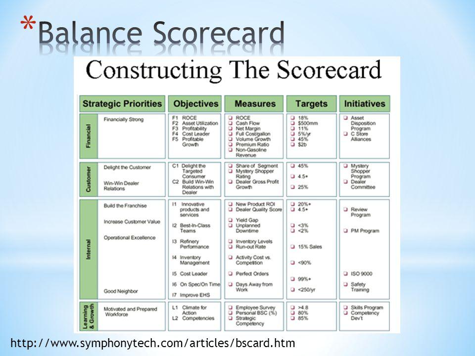 Balance Scorecard http://www.symphonytech.com/articles/bscard.htm