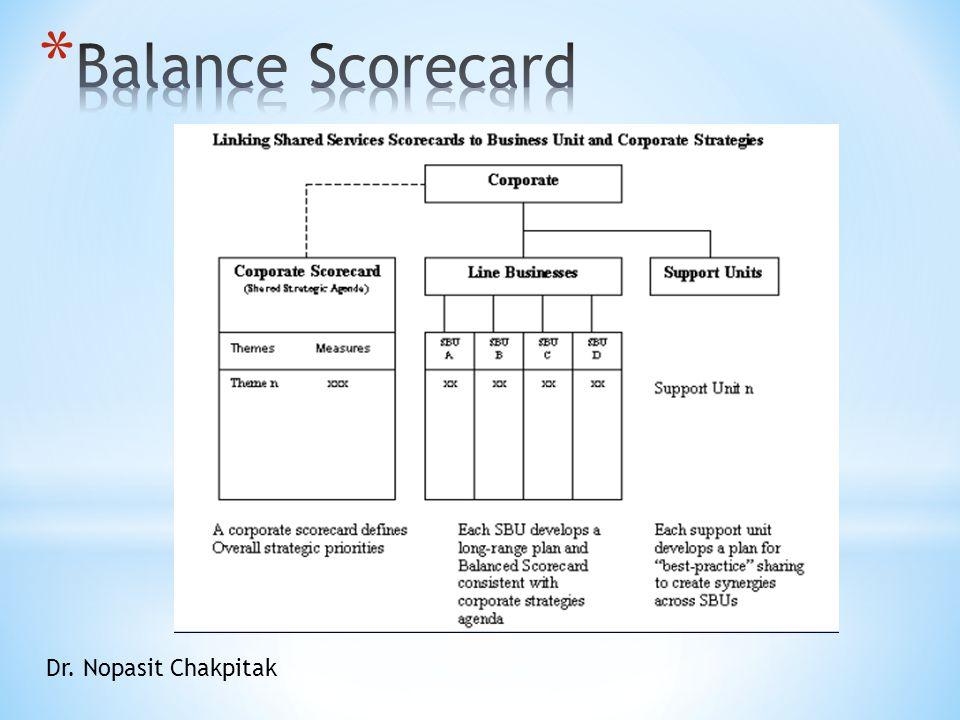 Balance Scorecard Dr. Nopasit Chakpitak