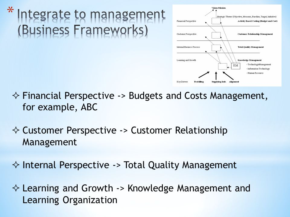 Integrate to management (Business Frameworks)