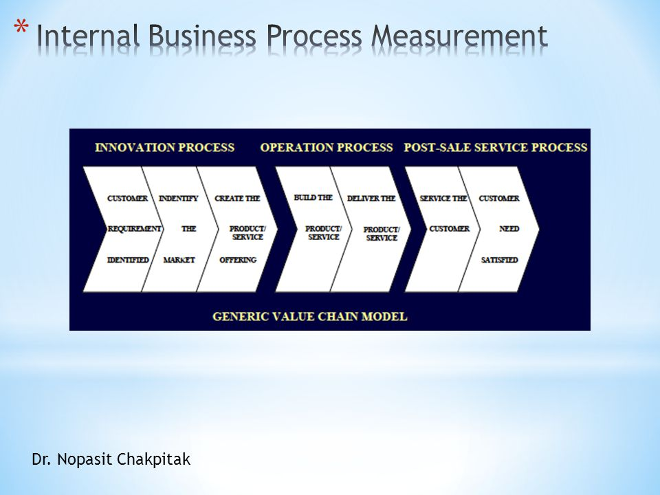 Internal Business Process Measurement