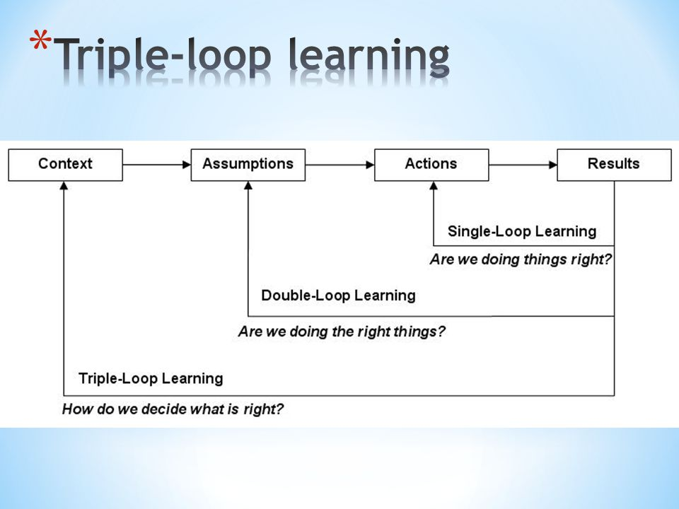 Triple-loop learning
