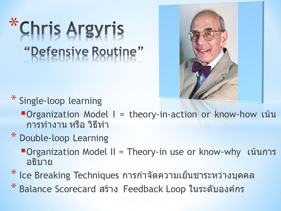 Chris Argyris Defensive Routine
