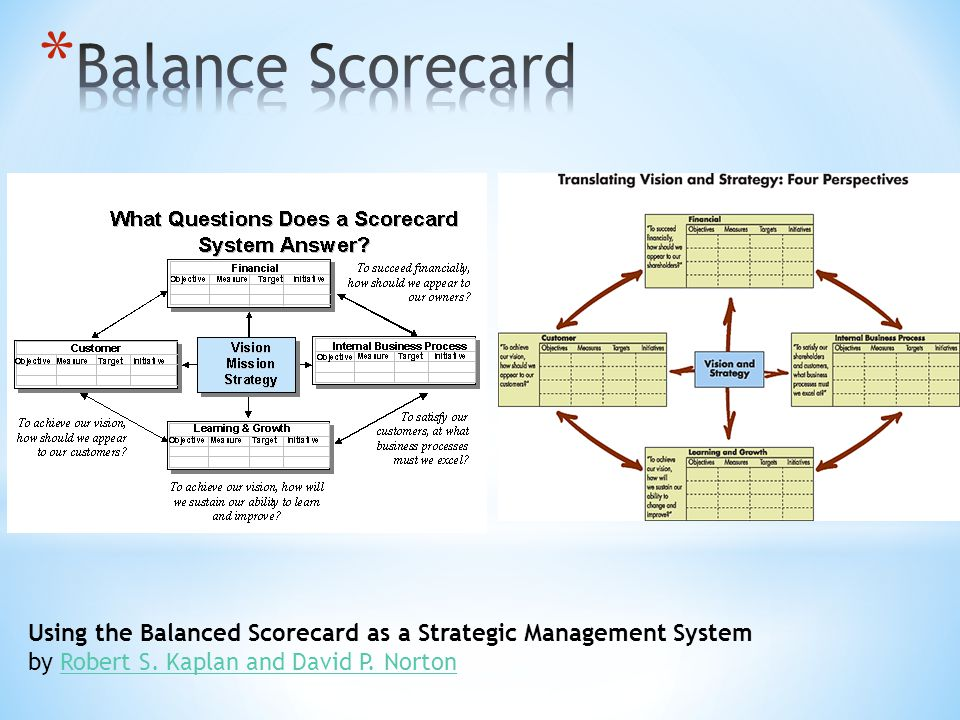 Balance Scorecard Using the Balanced Scorecard as a Strategic Management System by Robert S.