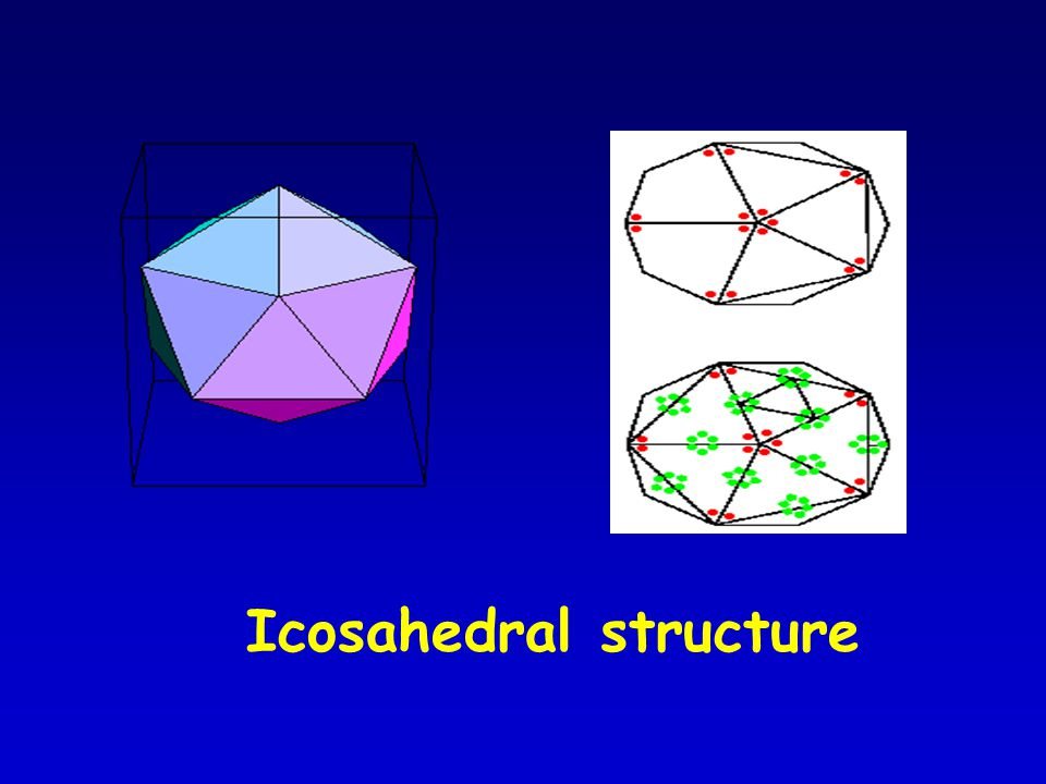 Icosahedral structure