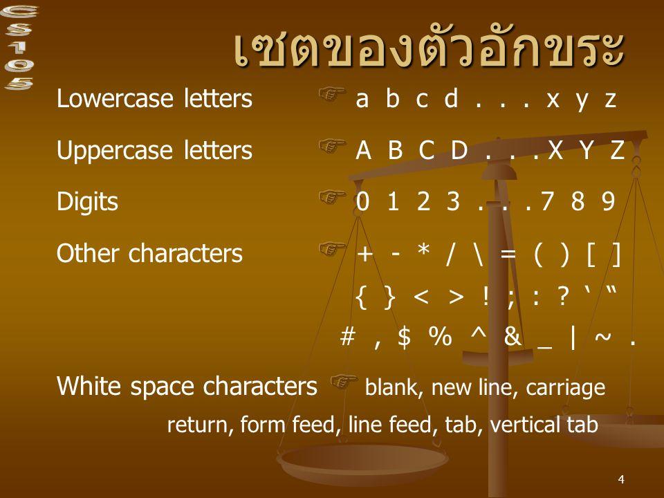 เซตของตัวอักขระ Lowercase letters  a b c d . . . x y z