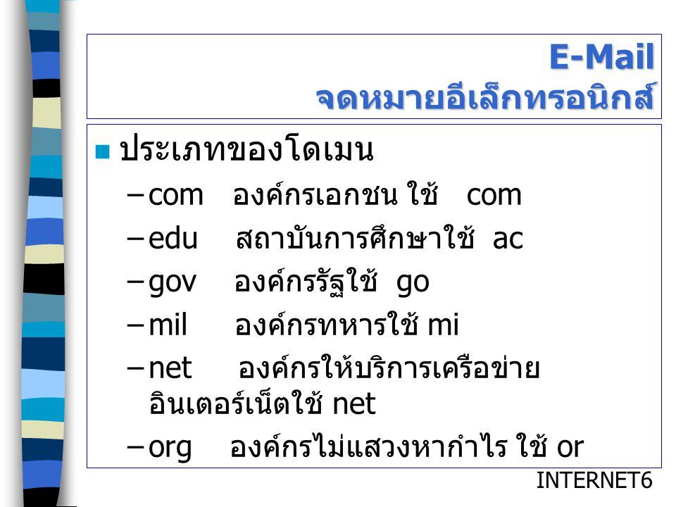 E-Mail จดหมายอีเล็กทรอนิกส์