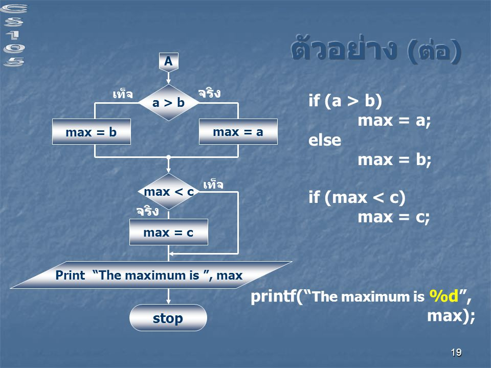 Print The maximum is , max