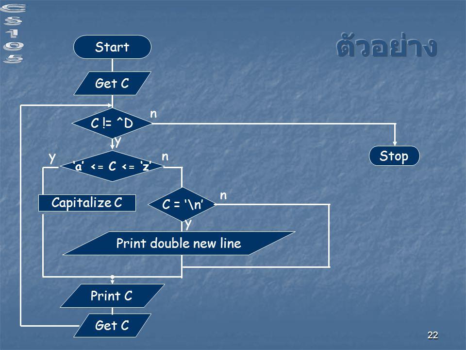ตัวอย่าง Start Get C C != ^D n y y n Stop C = '\n' n Capitalize C y
