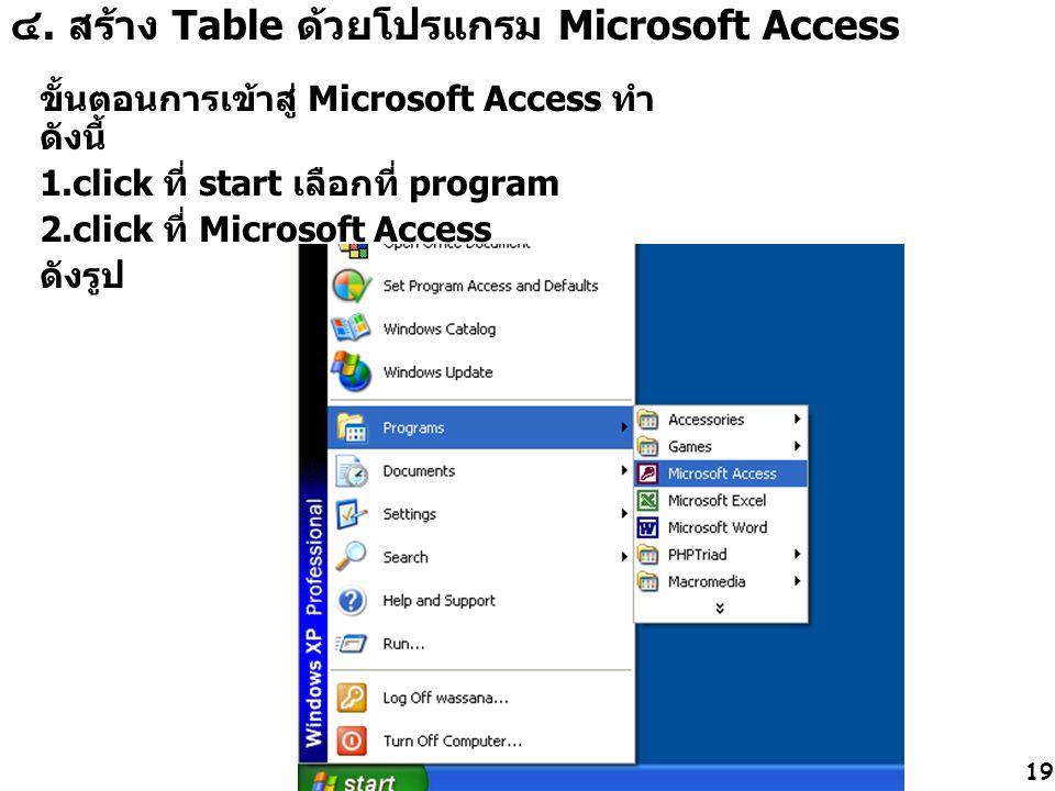 ๔. สร้าง Table ด้วยโปรแกรม Microsoft Access