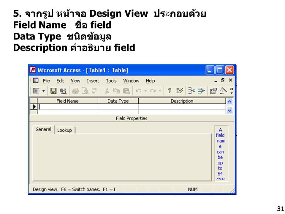 5. จากรูป หน้าจอ Design View ประกอบด้วย Field Name ชื่อ field