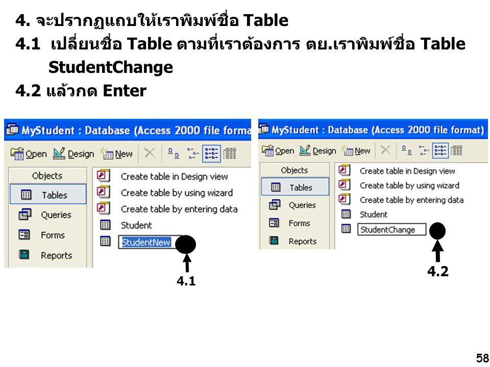 4. จะปรากฏแถบให้เราพิมพ์ชื่อ Table