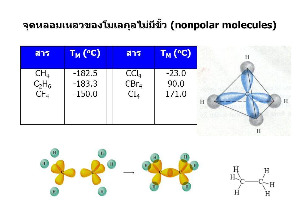 จุดหลอมเหลวของโมเลกุลไม่มีขั้ว (nonpolar molecules)