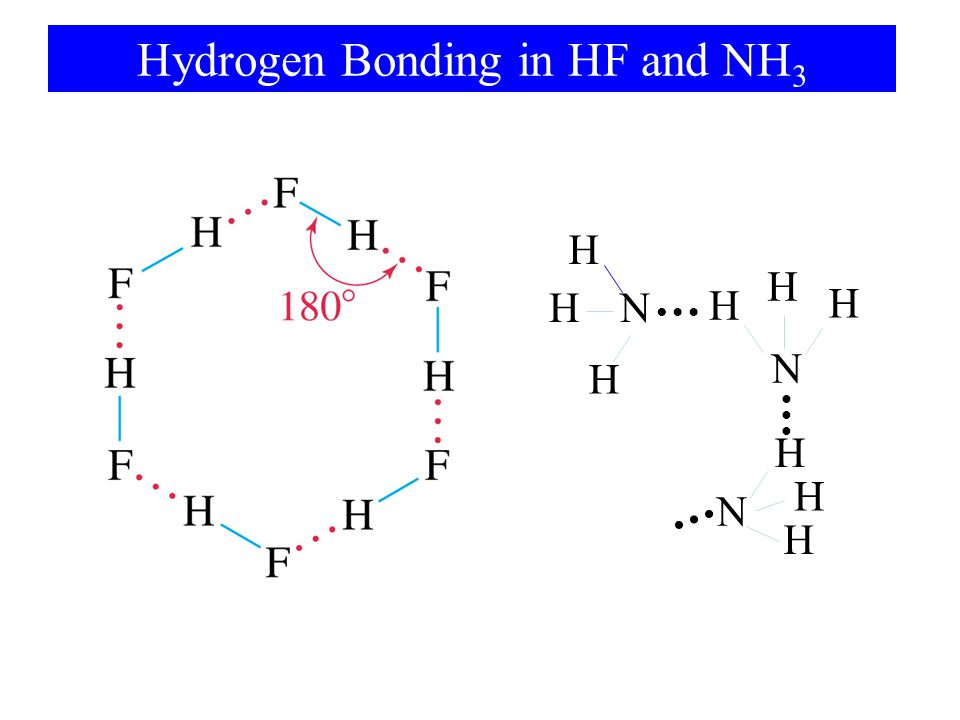 Hydrogen Bonding in HF and NH3