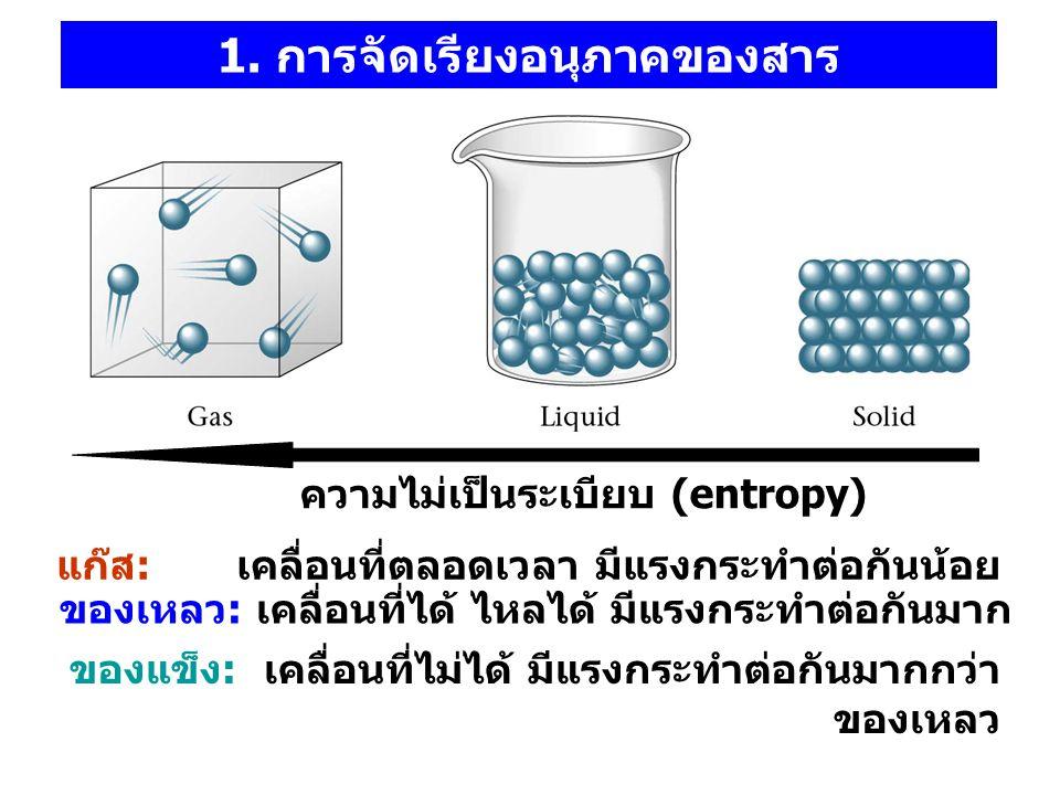 1. การจัดเรียงอนุภาคของสาร
