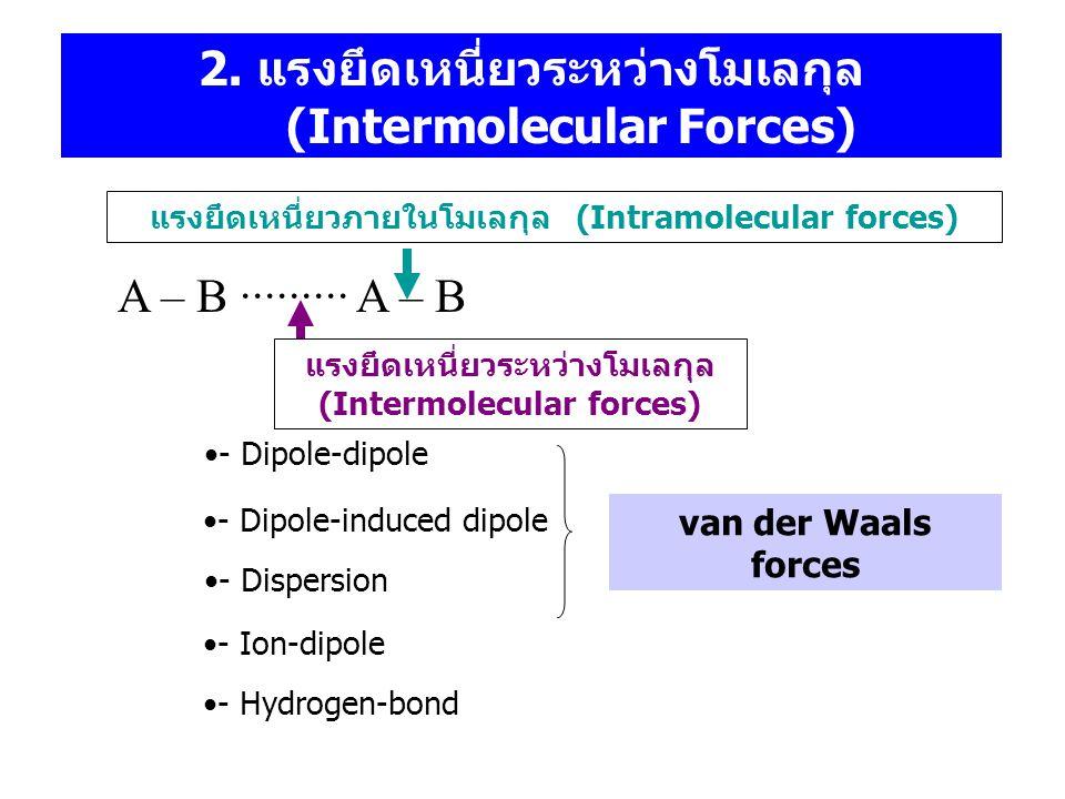 2. แรงยึดเหนี่ยวระหว่างโมเลกุล (Intermolecular Forces)