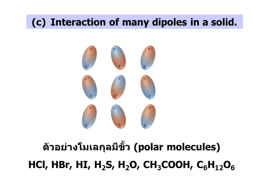(c) Interaction of many dipoles in a solid.