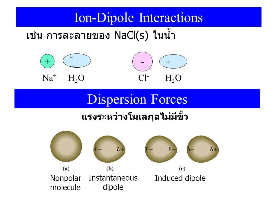 แรงระหว่างโมเลกุลไม่มีขั้ว