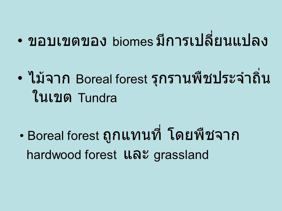 ขอบเขตของ biomes มีการเปลี่ยนแปลง