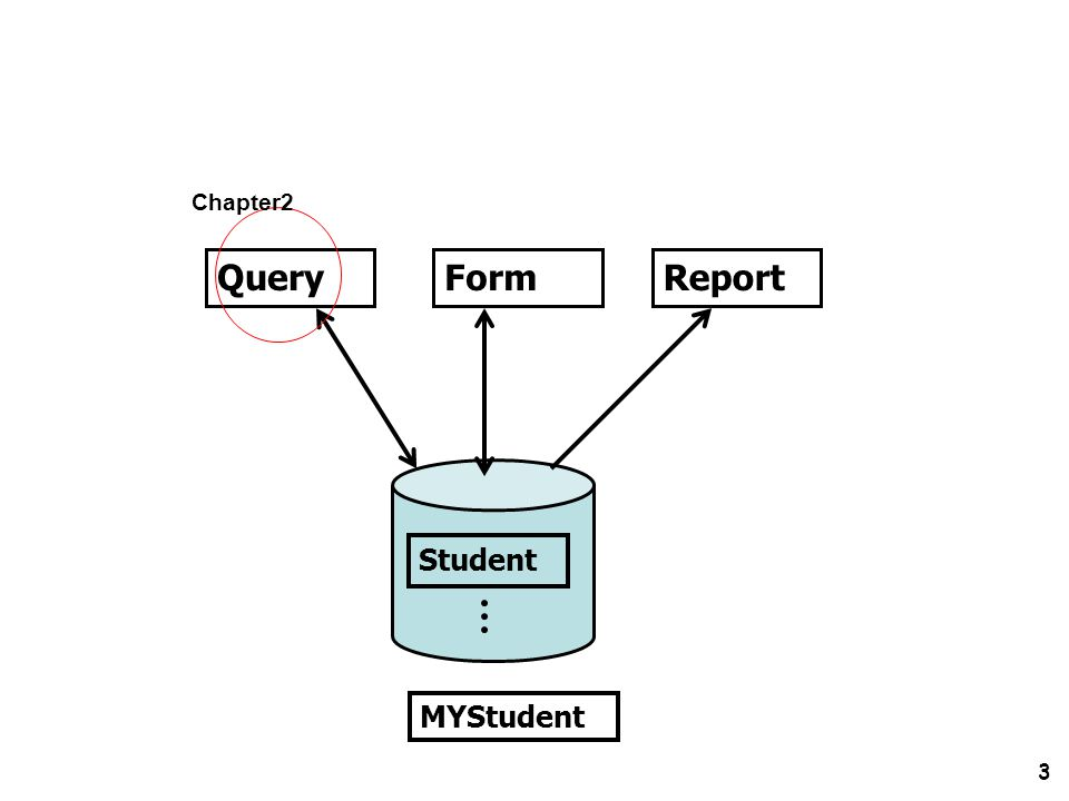 Chapter2 Query Form Report Student MYStudent