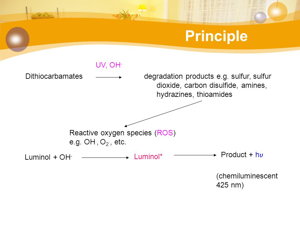 Principle UV, OH- Dithiocarbamates degradation products e.g. sulfur, sulfur.