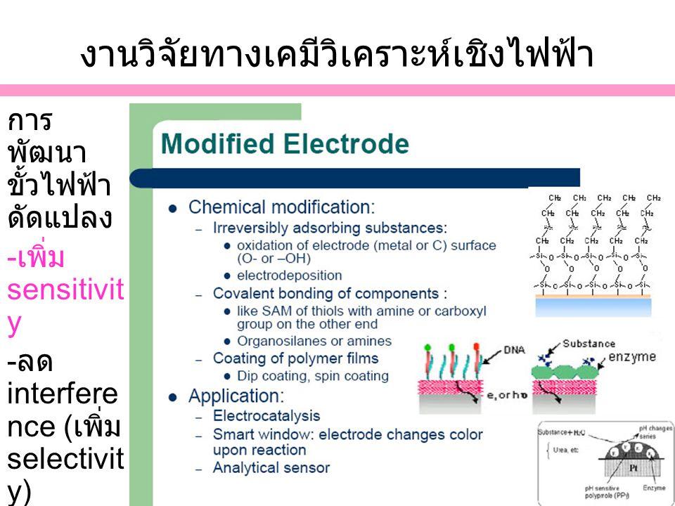 งานวิจัยทางเคมีวิเคราะห์เชิงไฟฟ้า