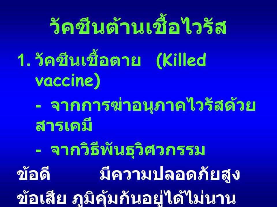 วัคซีนต้านเชื้อไวรัส