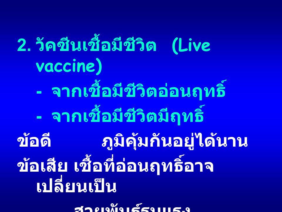 วัคซีนเชื้อมีชีวิต (Live vaccine)