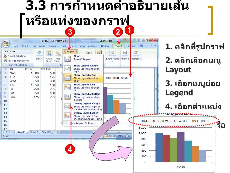 3.3 การกำหนดคำอธิบายเส้นหรือแท่งของกราฟ