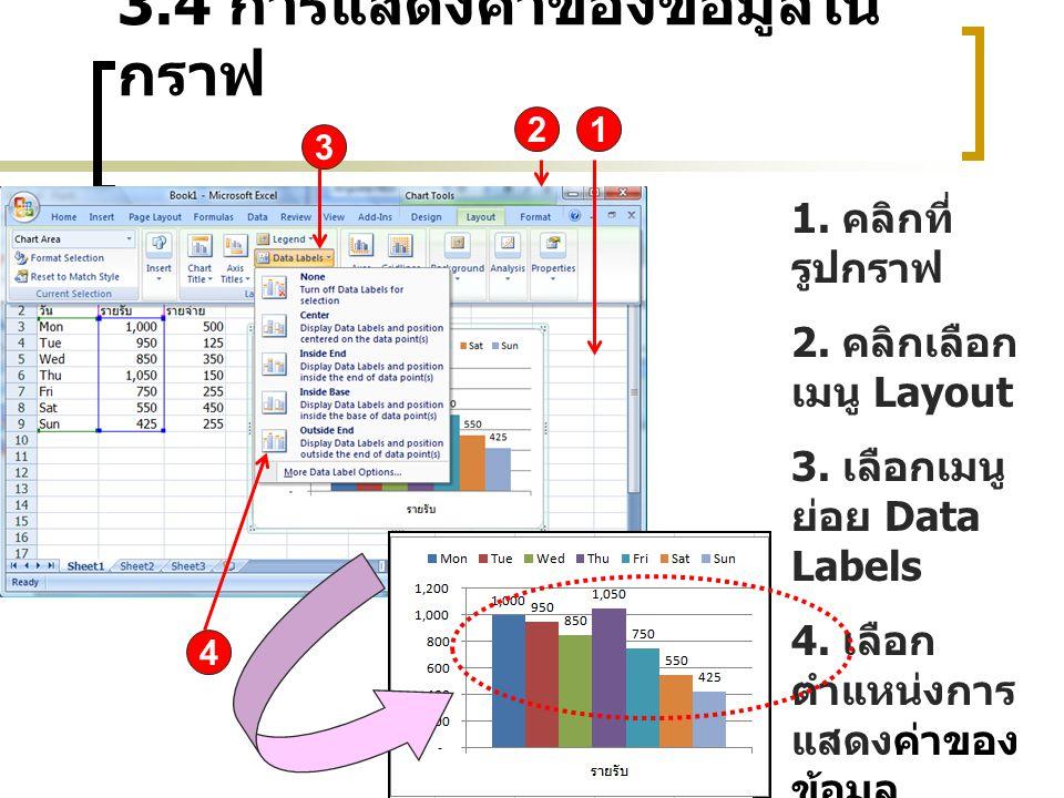 3.4 การแสดงค่าของข้อมูลในกราฟ