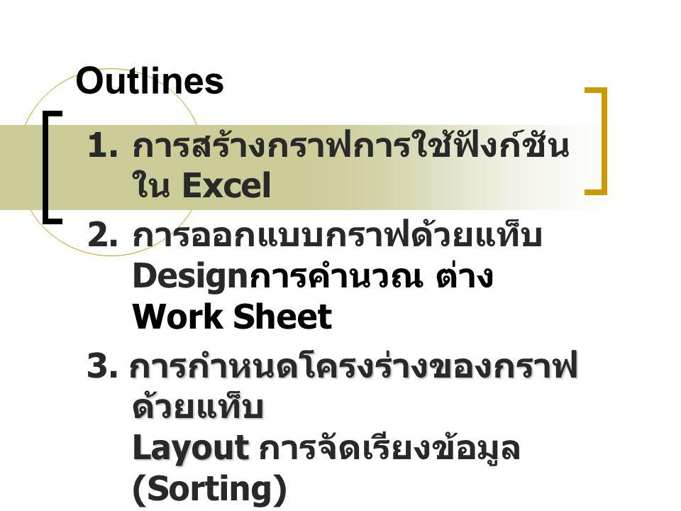 Outlines การสร้างกราฟการใช้ฟังก์ชันใน Excel