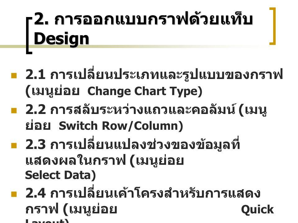 2. การออกแบบกราฟด้วยแท็บ Design