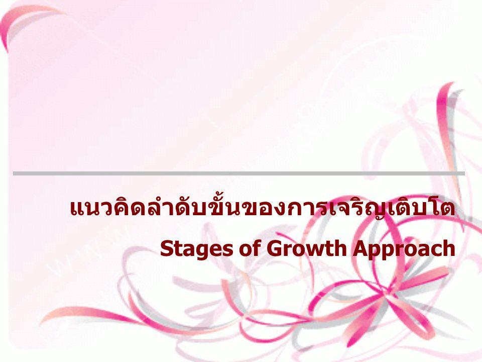 แนวคิดลำดับขั้นของการเจริญเติบโต Stages of Growth Approach
