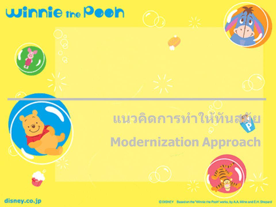 แนวคิดการทำให้ทันสมัย Modernization Approach