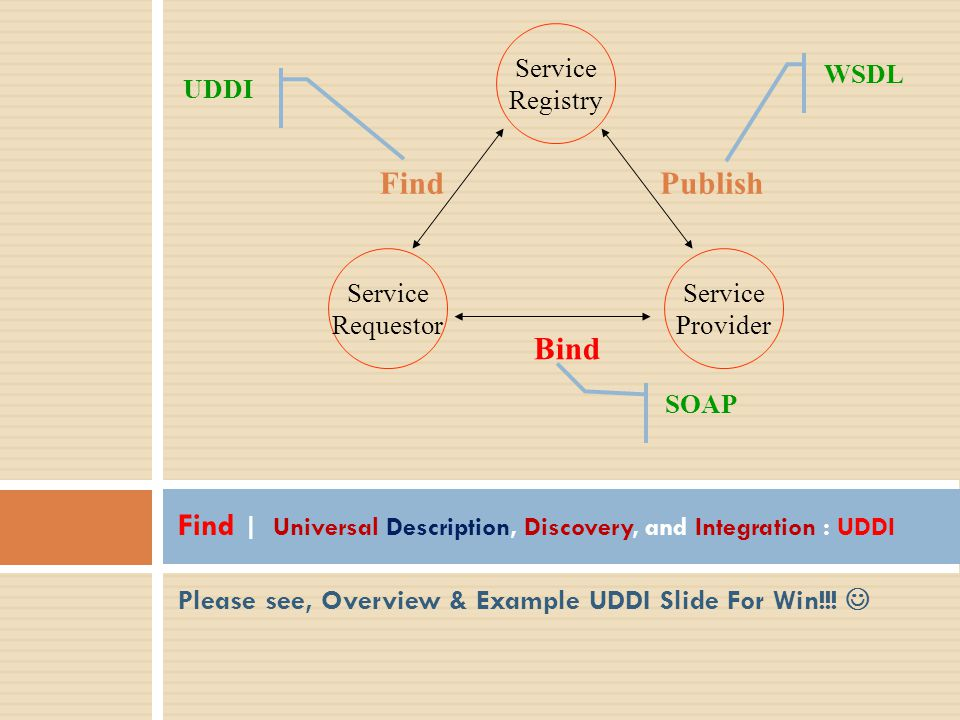 Find | Universal Description, Discovery, and Integration : UDDI