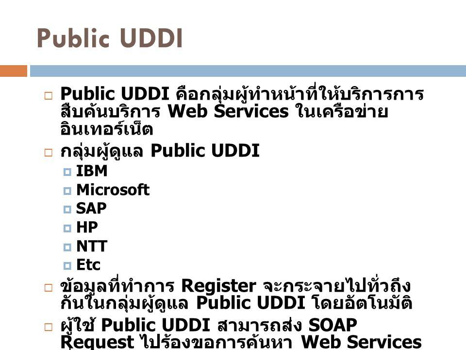 Public UDDI Public UDDI คือกลุ่มผู้ทำหน้าที่ให้บริการการสืบค้นบริการ Web Services ในเครือข่ายอินเทอร์เน็ต.