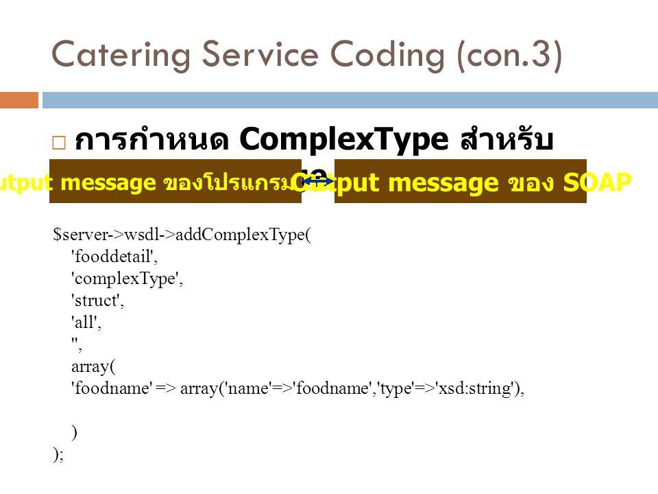 Catering Service Coding (con.3)