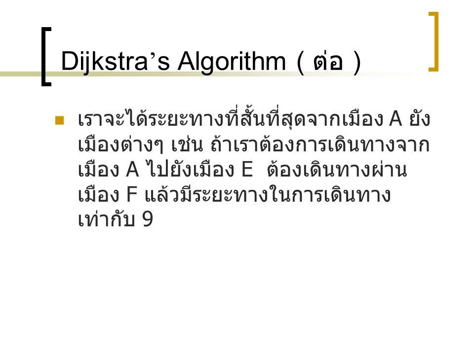 Dijkstra's Algorithm ( ต่อ )