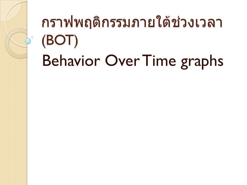 กราฟพฤติกรรมภายใต้ช่วงเวลา (BOT)
