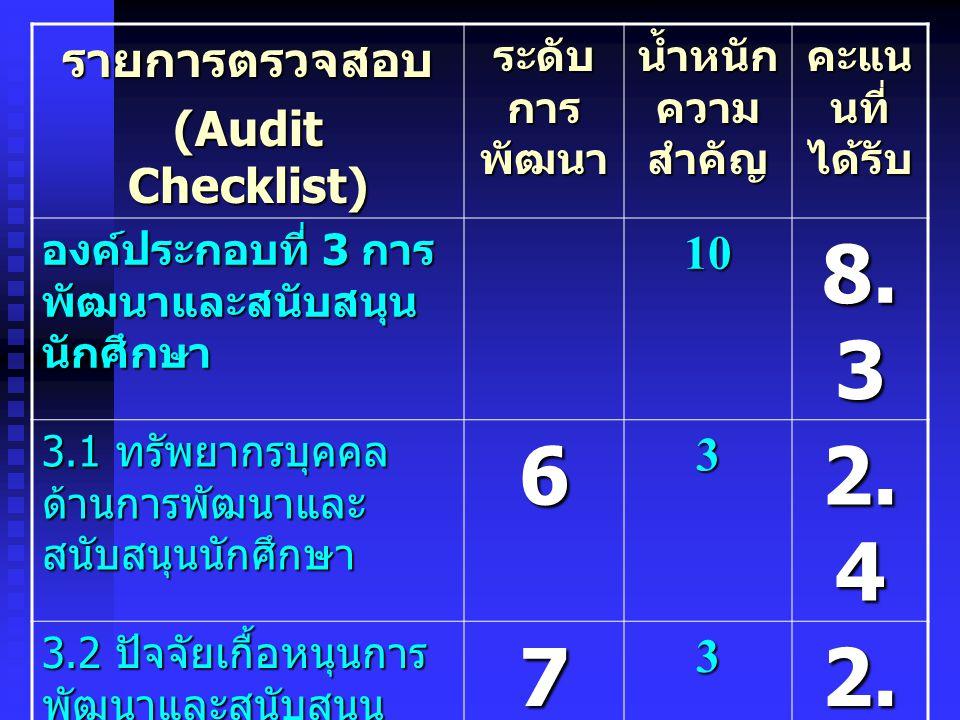 8.3 6 2.4 7 2.7 3.2 รายการตรวจสอบ (Audit Checklist) 10 3 4