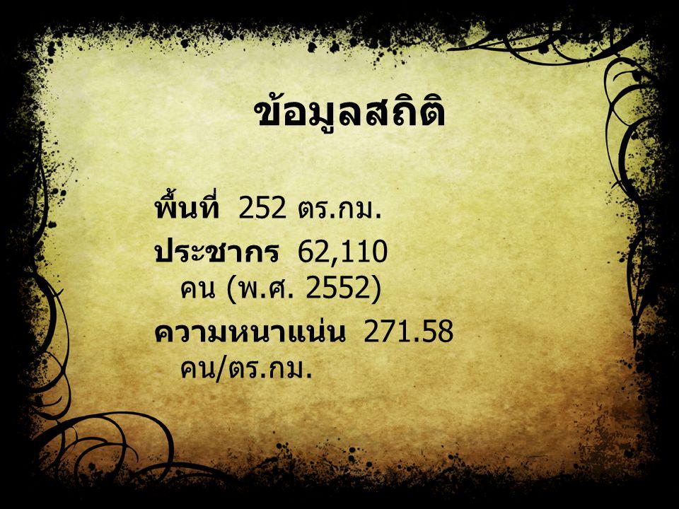 ข้อมูลสถิติ พื้นที่ 252 ตร.กม. ประชากร 62,110 คน (พ.ศ. 2552) ความหนาแน่น 271.58 คน/ตร.กม.