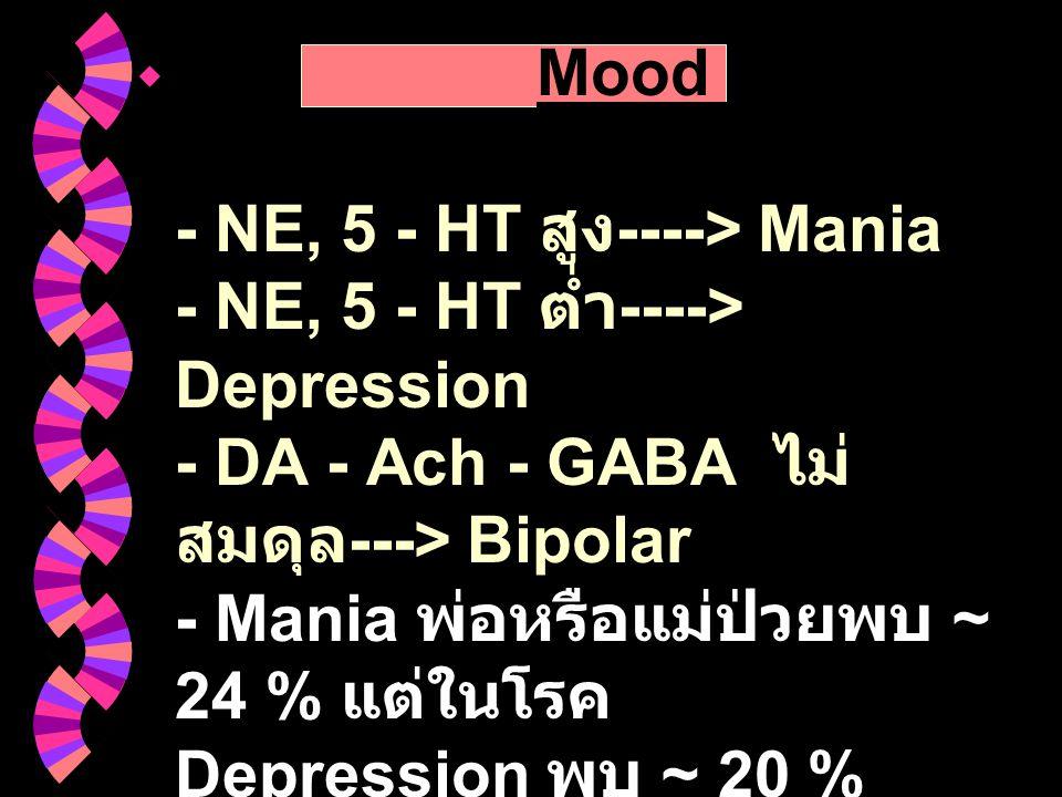 Mood Disorder : - NE, 5 - HT สูง----> Mania - NE, 5 - HT ต่ำ----> Depression - DA - Ach - GABA ไม่สมดุล---> Bipolar - Mania พ่อหรือแม่ป่วยพบ ~ 24 % แต่ในโรค Depression พบ ~ 20 % - พบว่ามี Pituitary Hormone Imbalance เช่นในโรค Depression พบว่าระดับ ACTH , TSH ต่ำกว่าปกติ