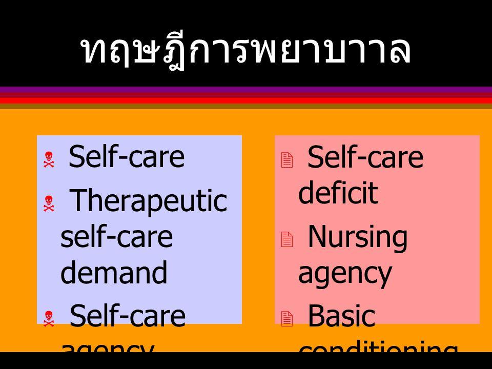 ทฤษฎีการพยาบาาล Self-care Therapeutic self-care demand