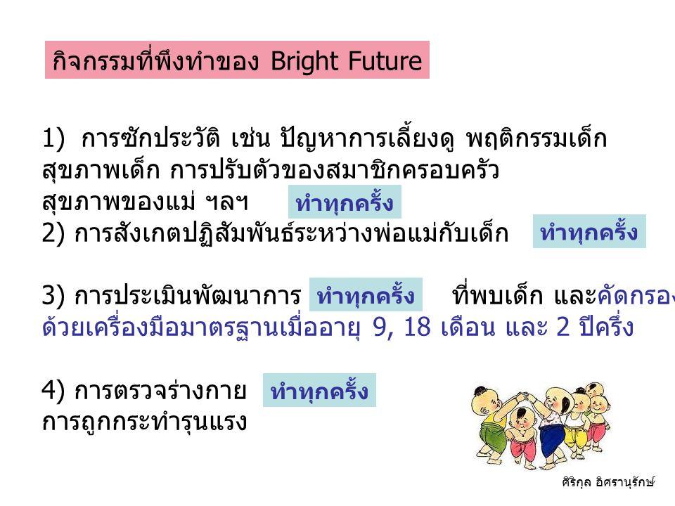 กิจกรรมที่พึงทำของ Bright Future