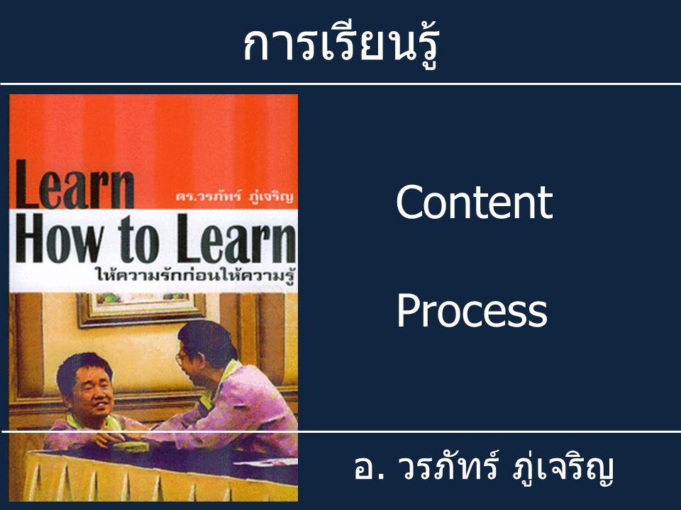 การเรียนรู้ Content Process อ. วรภัทร์ ภู่เจริญ
