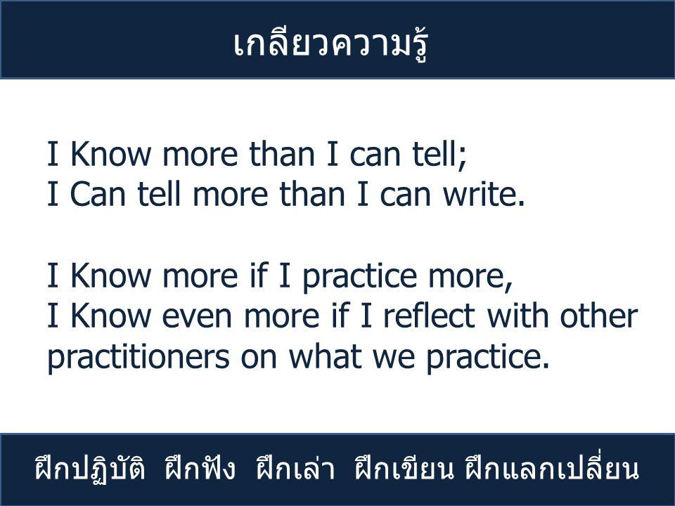 เกลียวความรู้ I Know more than I can tell;