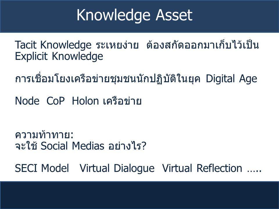 Knowledge Asset Tacit Knowledge ระเหยง่าย ต้องสกัดออกมาเก็บไว้เป็น Explicit Knowledge. การเชื่อมโยงเครือข่ายชุมชนนักปฏิบัติในยุค Digital Age.
