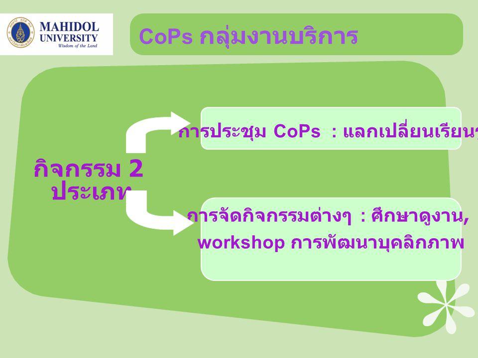 กิจกรรม 2 ประเภท CoPs กลุ่มงานบริการ