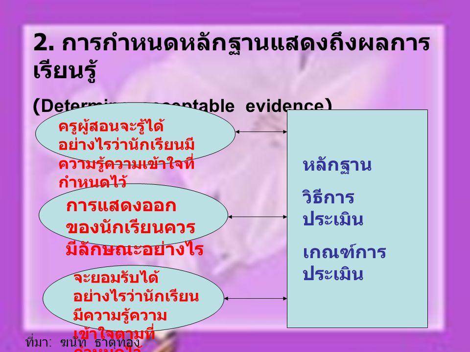 2. การกำหนดหลักฐานแสดงถึงผลการเรียนรู้